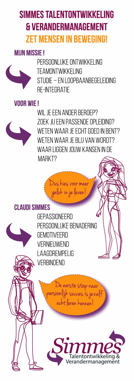 Simmes Talentontwikkeling Zet Mensen In Beweging!